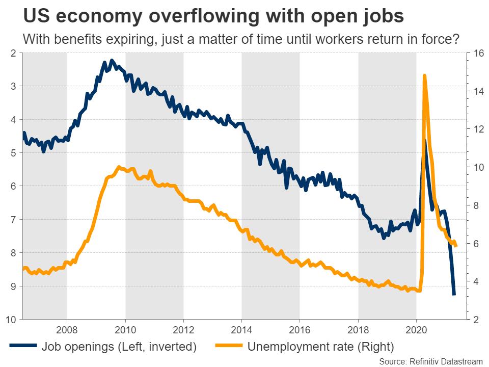 US-job-openings