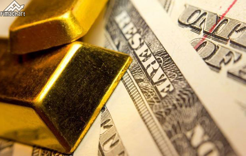 gold-price-analysis