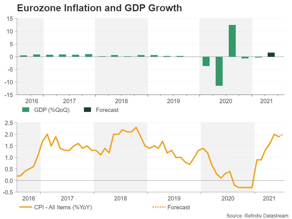 EZ_GDP_CPI
