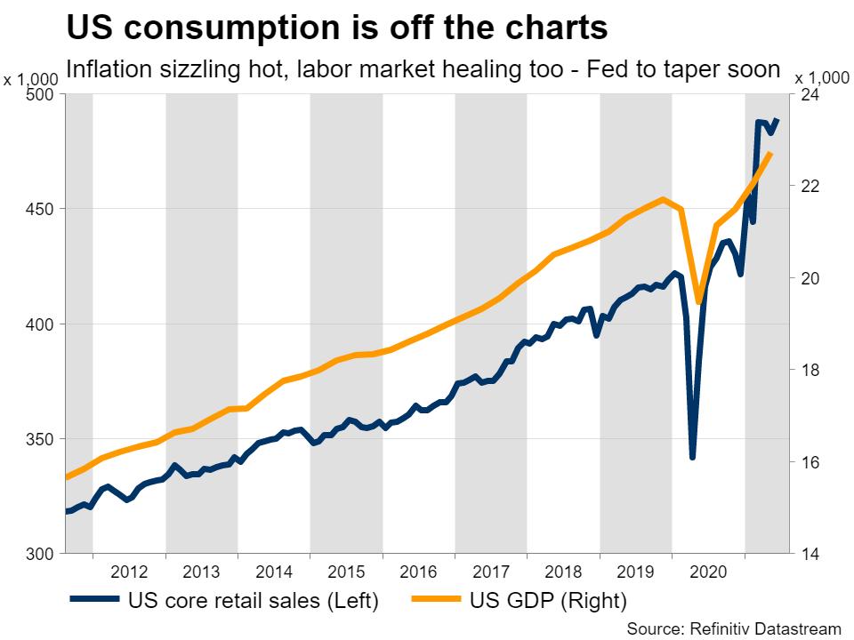 US-GDP-vs-retail-sales