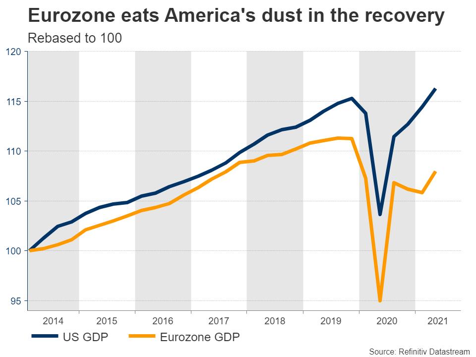 US-vs-EU-GDPs