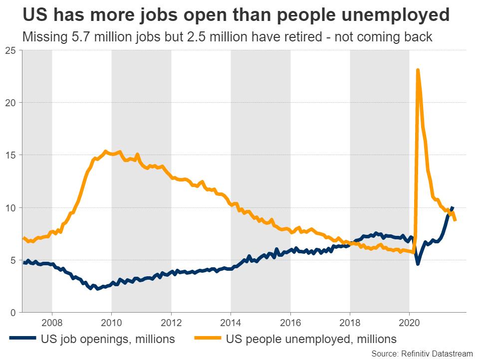 USA-job-openings-vs-unemployed-1