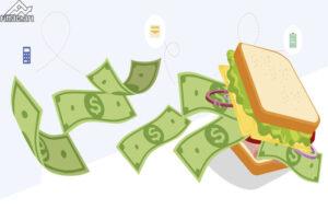 sandwich-attack